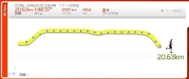 Rundata0121_2